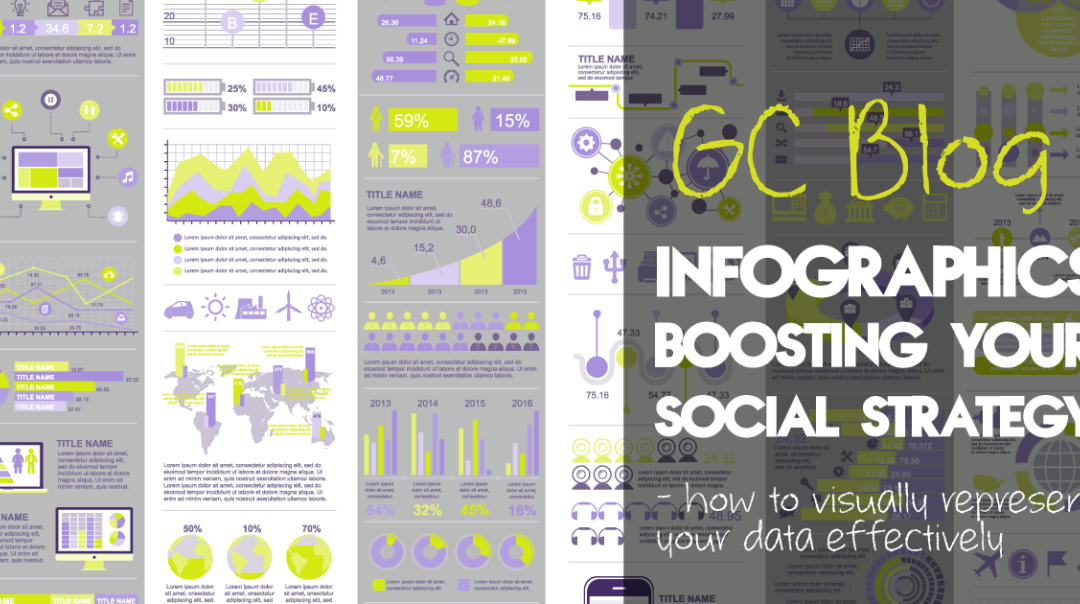 How infographics can help boost your social strategy